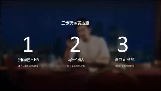 江小白商业模式,31张PPT经典分享
