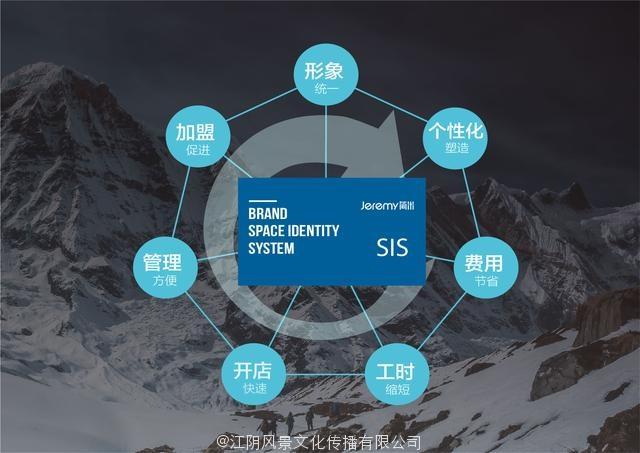 si设计对于连锁品牌的重要性